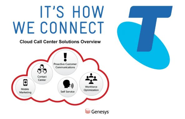 Telstra release Genesys based cloud contact centre