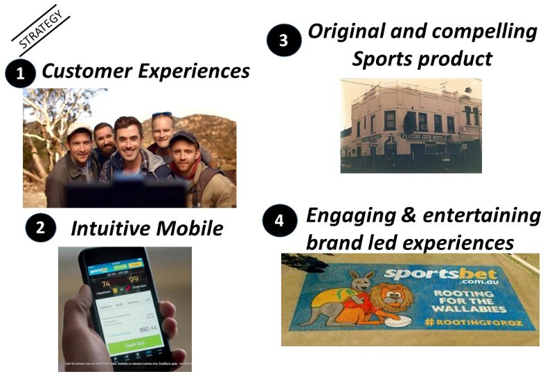 The strategy behind the Sportsbet customer experience