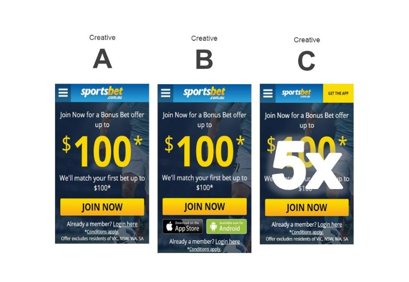 Sportsbet landing pages