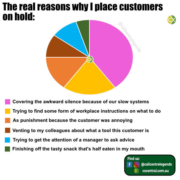 Why Customers are really put on hold meme