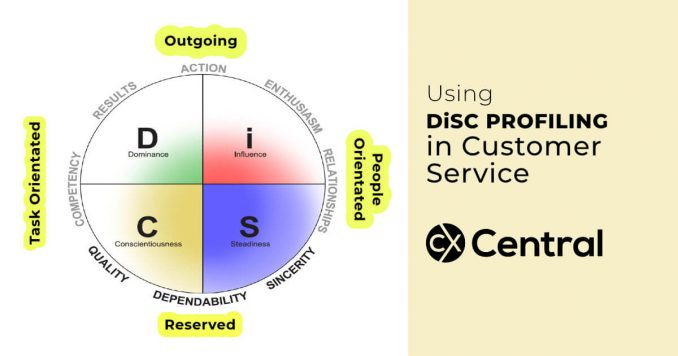 Using DiSC Profiling in a call centre