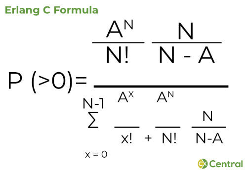 Erlang C Formula used in call centres to calculate staffing requirements