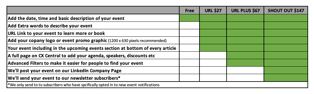 Industry Events Calendar options on CX Central
