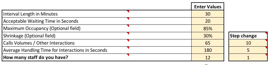 Erlang C Calculator PRO input fields
