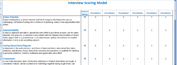 An example of the 43 characteristics and traits that can be used to help recruit and assess Call Centre Team Leader candidates