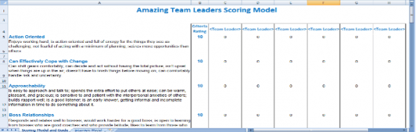 An example of the scoring model you can use to asses and coach amazing Call Centre Team Leaders
