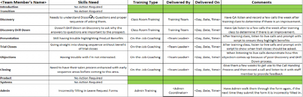 An example of a coaching plan form in call centres