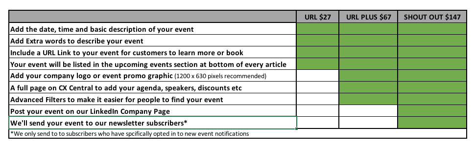 A comparison table of the different pricing options to list your event on the industry Events Calendar